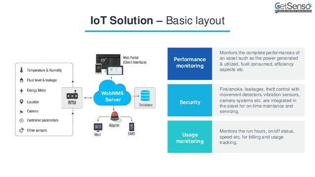 GetSenso IOT platform & Monitoring Solutions presentation 2.0 Slide 21