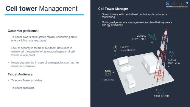 Cell tower Management Customer problems: • Telecom towers have grown rapidly, consuming more energy & financial resources ...