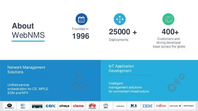 GetSenso IOT platform & Monitoring Solutions presentation 2.0 Slide 3