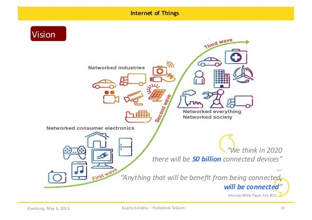 """Internet of Things  Vision    """"We  think  in  2020     there  will  be  50  billion  connected  de..."""