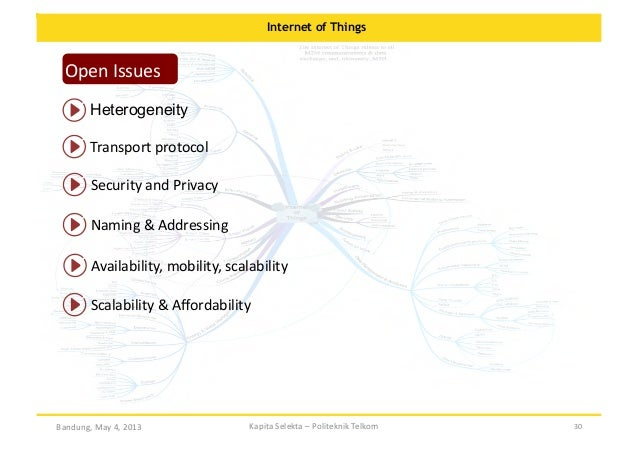 Internet of Things  Open  Issues   Heterogeneity   Transport  protocol   Security  and  Privacy   Naming ...