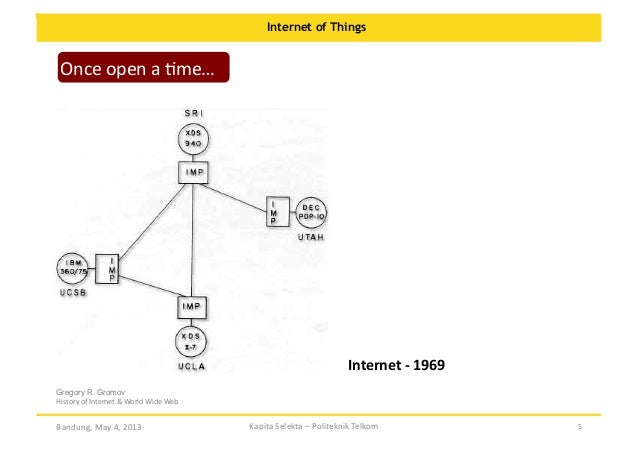 Internet of Things  Once  open  a  Ome…    Internet  -‐  1969   Gregory R. Gromov History  of  Internet...