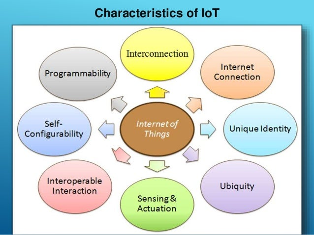 emerging applications perspective for internet of things