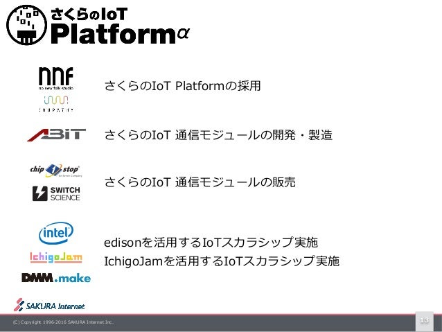 (C) Copyright 1996-2016 SAKURA Internet Inc. 13 さくらのIoT 通信モジュールの販売 さくらのIoT 通信モジュールの開発・製造 さくらのIoT Platformの採⽤ edisonを活⽤するIo...