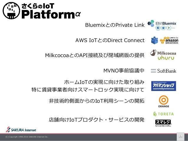 (C) Copyright 1996-2016 SAKURA Internet Inc. 14 BluemixとのPrivate Link AWS IoTとのDirect Connect MVNO事前協議中 MilkcocoaとのAPI接続及び...