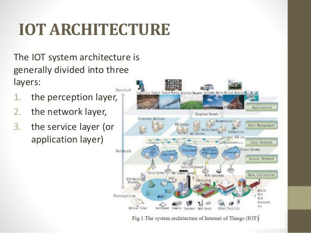 Internet of things and its enabling technologies rfid for Architecture iot