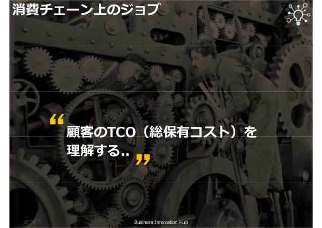 """Business Innovation Hub 消費チェーン上のジョブ 顧客のTCO(総保有コスト)を 理解する.. """" """""""