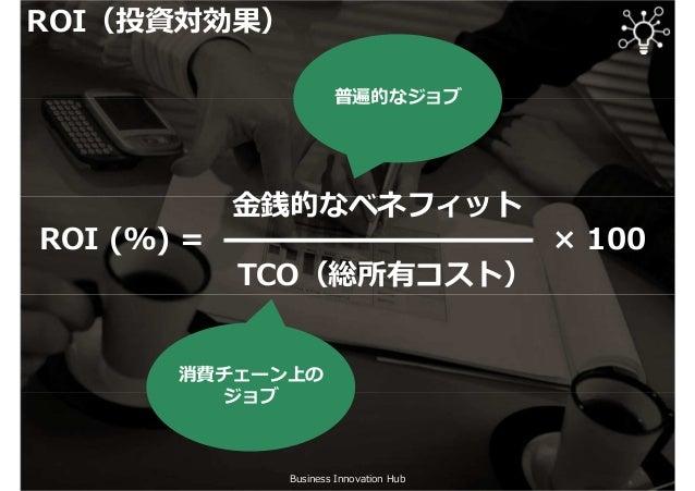 Business Innovation Hub ROI(投資対効果) ROI (%) = ⾦銭的なベネフィット TCO(総所有コスト) × 100 普遍的なジョブ 消費チェーン上の ジョブ