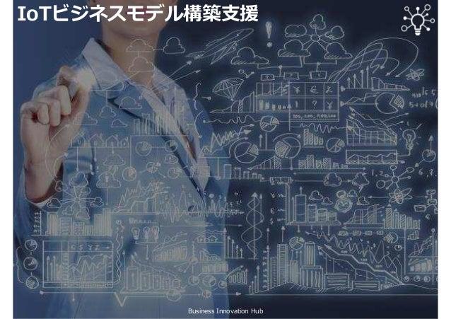IoTビジネスモデル構築⽀援 Business Innovation Hub