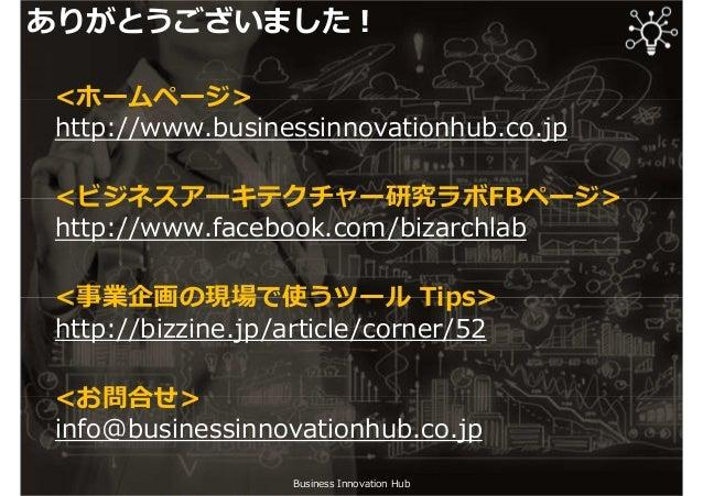 Business Innovation Hub <ホームページ> http://www.businessinnovationhub.co.jp <ビジネスアーキテクチャー研究ラボFBページ> http://www.facebook.com/bi...