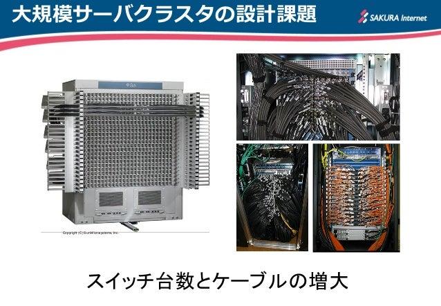 大規模なスイッチレス・サーバクラスタリング構築運用の考察 Slide 3