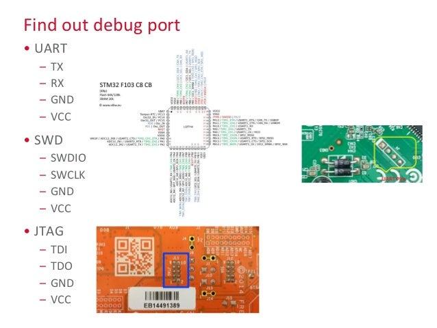 Find out debug port • UART – TX – RX – GND – VCC • SWD – SWDIO – SWCLK – GND – VCC • JTAG – TDI – TDO – GND – VCC
