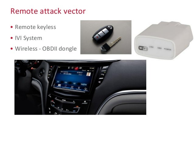 Remote keyless • SDR – Record/Replay – Analysis the protocol – Proxy Tunnel