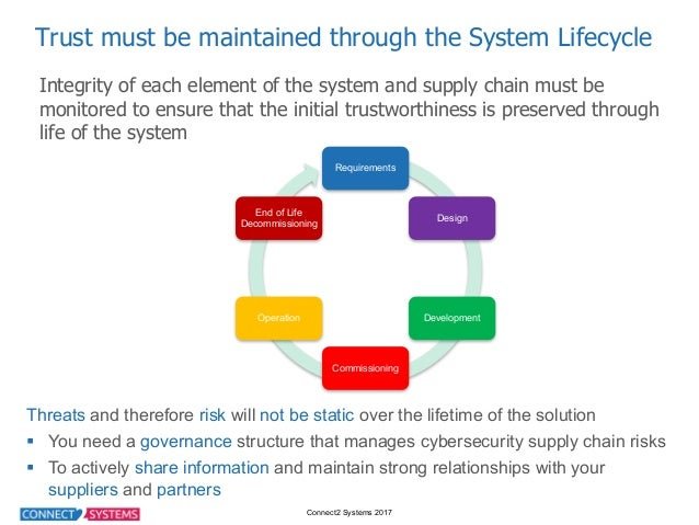 Connect2 Systems 2017 Trust must be maintained through the System Lifecycle Requirements Design Development Commi...