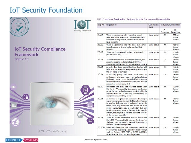Connect2 Systems 2017 IoT Security Foundation