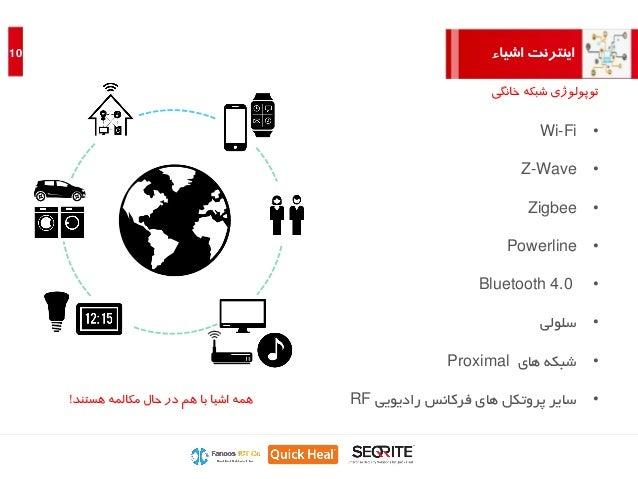 اشیاء اینترنت10 •Wi-Fi •Z-Wave •Zigbee •Powerline •Bluetooth 4.0 •سلولی •شبکههایProximal •رادیویی فرکانس ها...