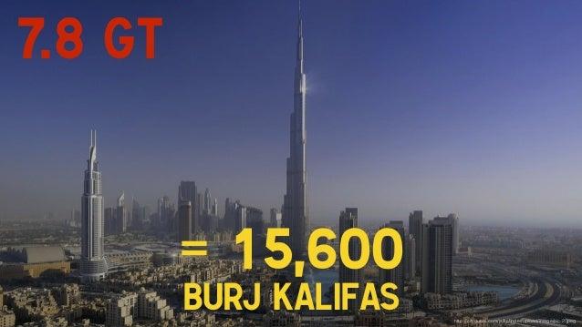 = 15,600 Burj Kalifas http://citydubai.com/js/kcfinder/upload/image/pic-2.jpeg 7.8 Gt