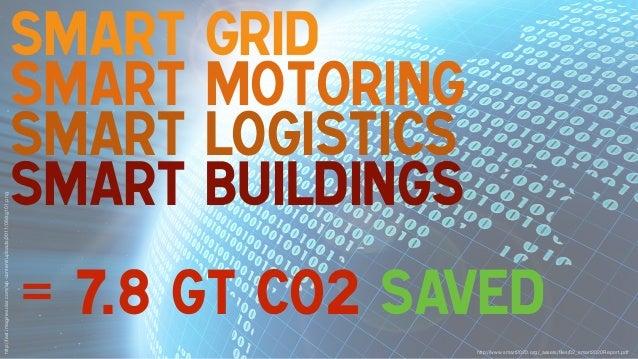 Smart Grid Smart Motoring Smart logistics Smart buildings = 7.8 Gt Co2 saved http://www.smart2020.org/_assets/files/02_smar...