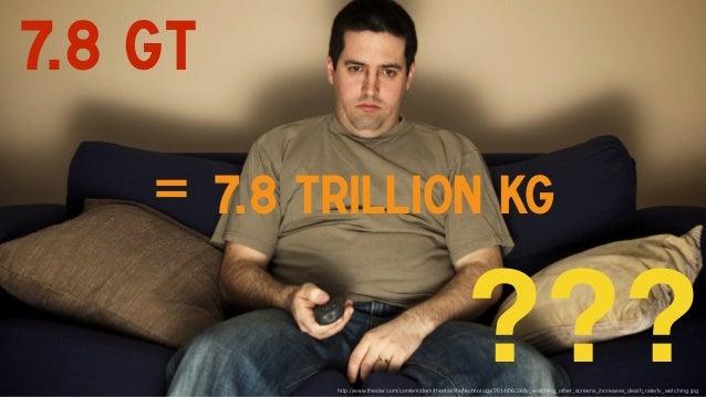 7.8 Gt = 7.8 trillion kg ???http://www.thestar.com/content/dam/thestar/life/technology/2014/06/26/tv_watching_other_screen...