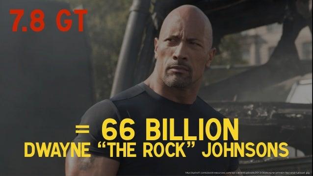 "= 66 billion Dwayne ""The Rock"" johnsons http://spinoff.comicbookresources.com/wp-content/uploads/2013/06/dwayne-johnson-fa..."
