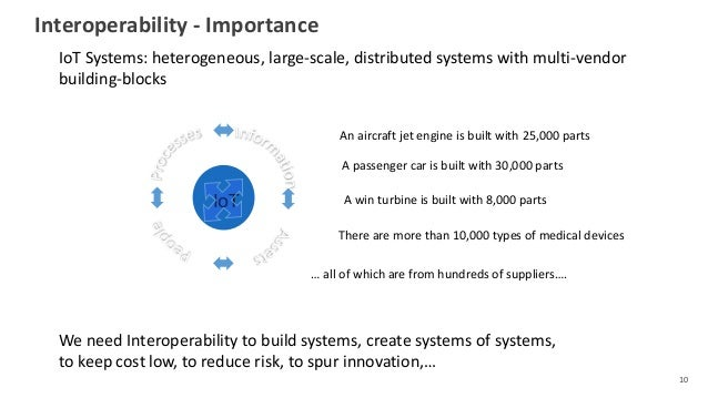 Interoperability - Importance 10 IoT Systems: heterogeneous, large-scale, distributed systems with multi-vendor building-b...