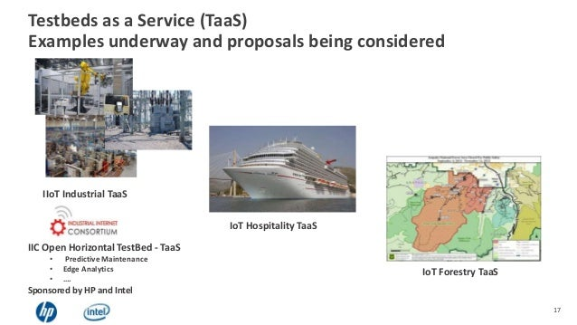 Testbeds as a Service (TaaS) Examples underway and proposals being considered 17 IoT Hospitality TaaS IoT Forestry TaaS II...