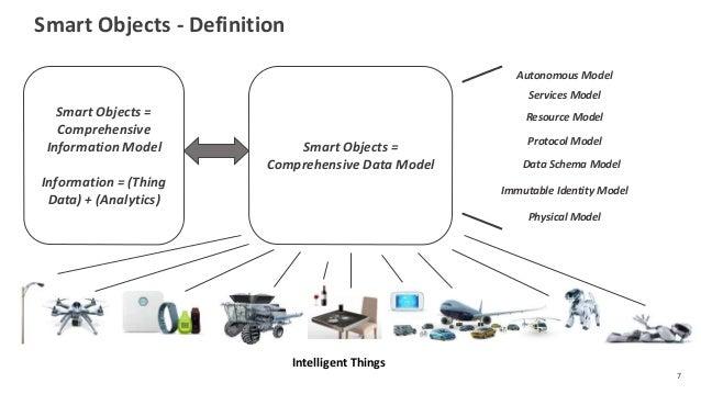 Smart Objects - Definition 7 Intelligent Things Smart Objects = Comprehensive Data Model Resource Model Data Schema Model ...