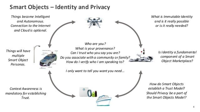 Smart Objects – Identity and Privacy 8 Who are you? What is your provenance? Can I trust who you say you are? Do you assoc...