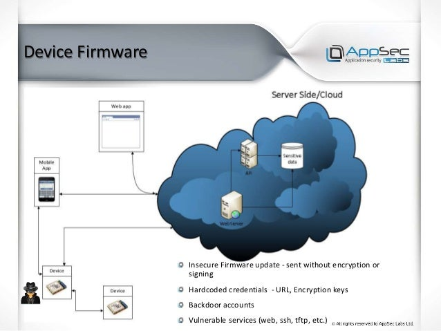 Device Firmware Insecure Firmware update - sent without encryption or signing Hardcoded credentials - URL, Encryption keys...