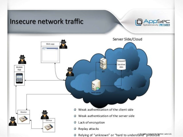 Insecure network traffic Weak authentication of the client side Weak authentication of the server side Lack of encryption ...