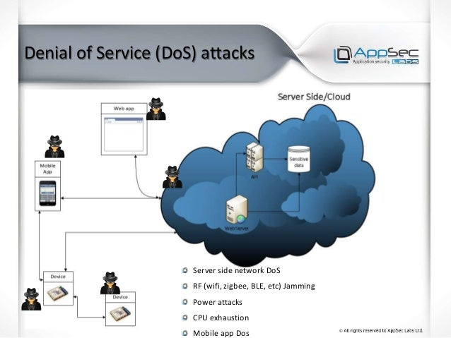 Denial of Service (DoS) attacks Server side network DoS RF (wifi, zigbee, BLE, etc) Jamming Power attacks CPU exhaustion M...