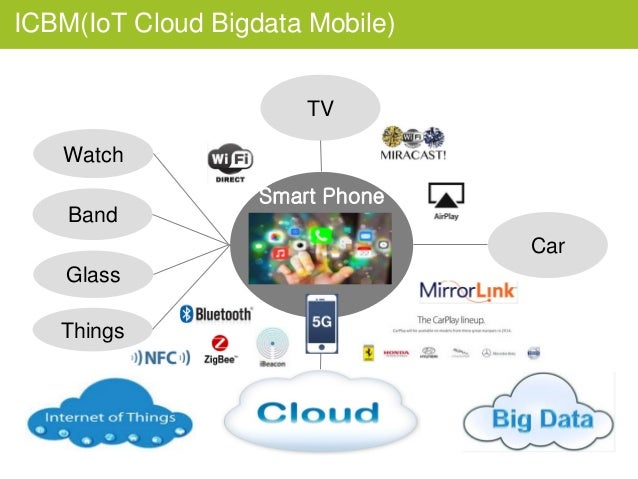 Iot Wearable Mobile Platform Architecture 20150912