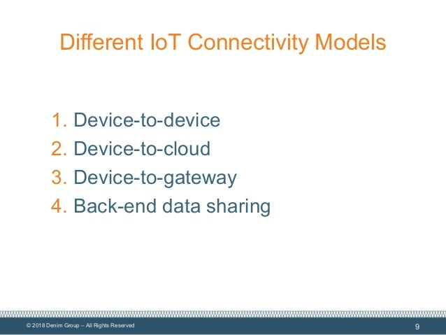 © 2018 Denim Group – All Rights Reserved Different IoT Connectivity Models 1. Device-to-device 2. Device-to-cloud 3. Devic...