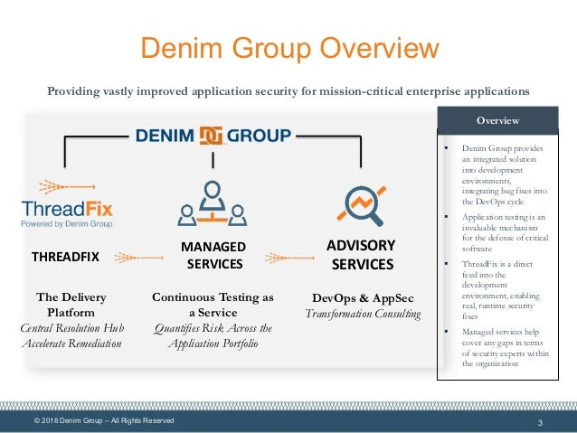 © 2018 Denim Group – All Rights Reserved The Delivery Platform Central Resolution Hub Accelerate Remediation THREADFIX Den...