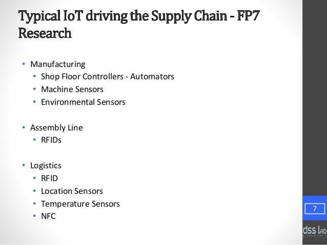 • Manufacturing • Shop Floor Controllers - Automators • Machine Sensors • Environmental Sensors • Assembly Line • RFIDs • ...