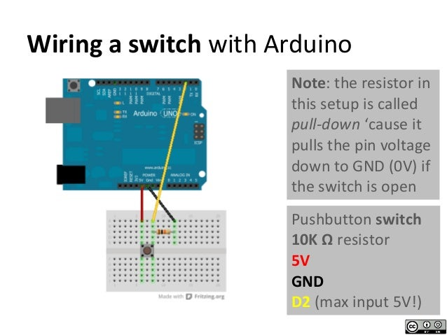 Marvelous Iot With Arduino Wiring Digital Resources Funiwoestevosnl