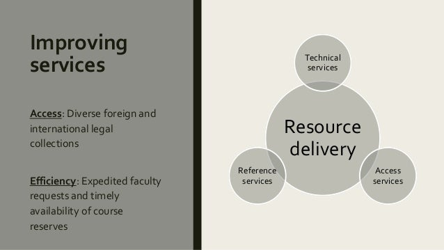Improving services Resource delivery Technical services Access services Reference services Access: Diverse foreign and int...
