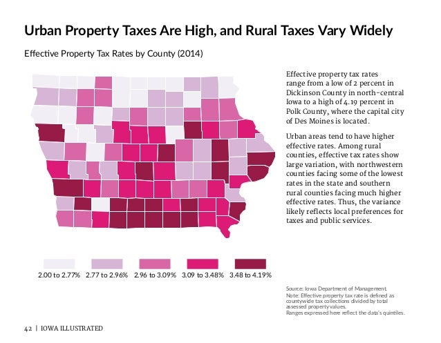 Iowa Property Tax Rates By City