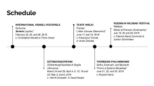 randall bills schedule timeline format