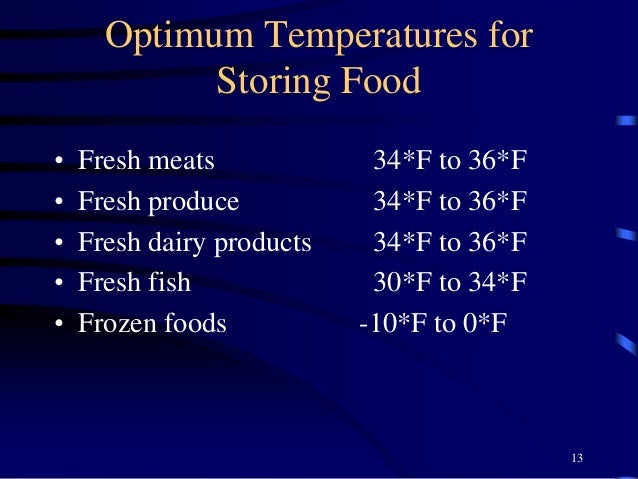 Optimum Temperatures for Storing Food • Fresh meats 34*F to 36*F • Fresh produce 34*F to 36*F • Fresh dairy products 34*F ...