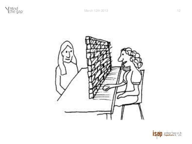 Ip mind-the-gap 2013-communication