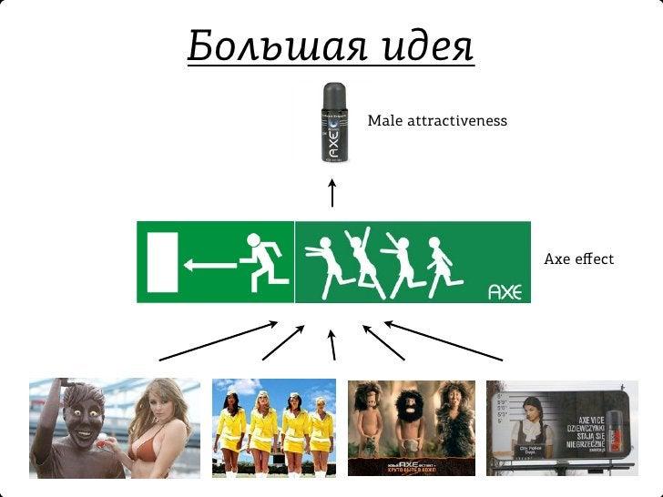 Схема коммуникаций   Рекламная        Рекламная         Рекламная кампания         кампания          кампания             ...