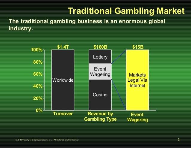 Insight Market Series A Slide 3