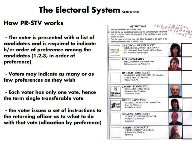 the irish electoral system of pr stv What role does the eu play in the irish political system ireland is a member of the european union member states participate in common institutions so that decisions on specific matters of joint interest can be made at european level.
