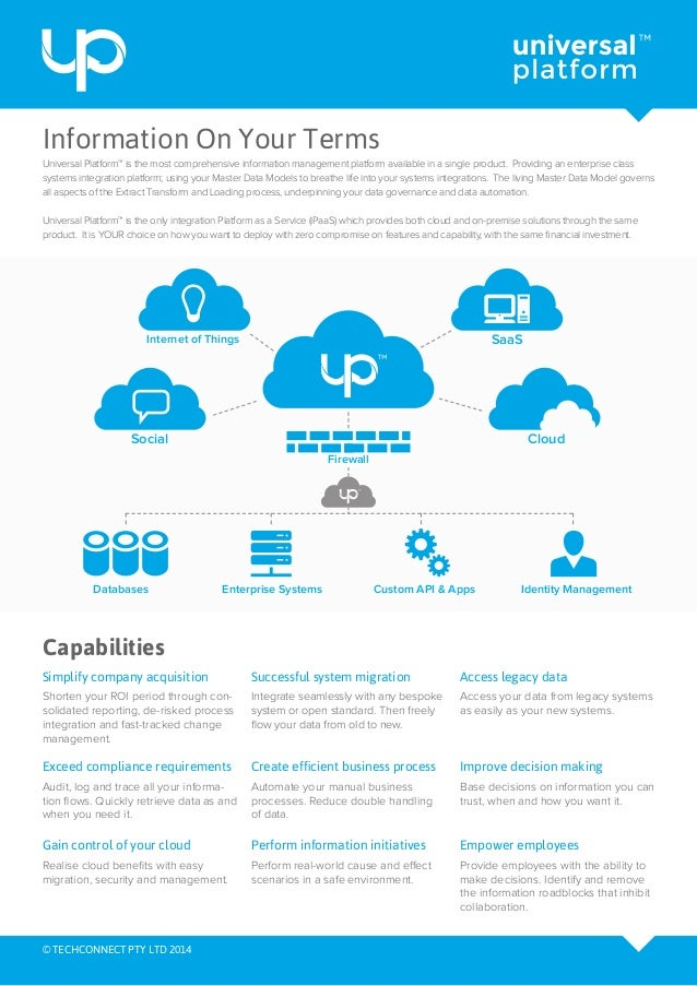 Information On Your Terms Capabilities Internet of Things SaaS Cloud Custom API & Apps Identity ManagementEnterprise Syste...