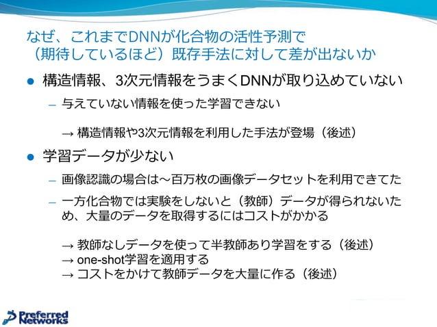 各⼿手法の⽐比較 [Goh+ 17] LR: ロジスティック回帰 RF: ランダムフォレスト ST-‐‑‒NN: シングルタスクDNN MT-‐‑‒DNN: マルチタスクDNN 活性/毒性の予測タスク(PCBA,  MUV, To...