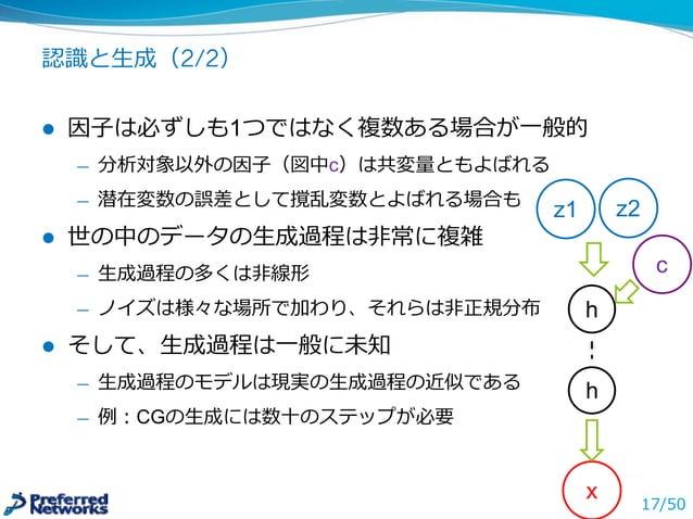 認識識と⽣生成 (1/2) l データxが未知の因⼦子zに基づいて⽣生成され観測される l ⽣生成と認識識は対の問題である z x 例例:画像の場合 z:物体の形状, カメラの位置, 光源の情報 (ドラゴン, [10, 2, -‐...