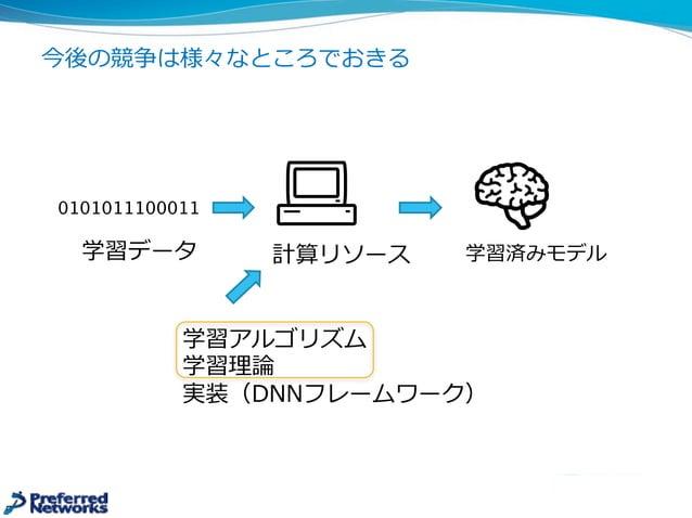 ChainerMN マルチノード分散学習 Imagenetの学習が20⽇日超から4.4時間に ChainerMN developer Takuya Akiba