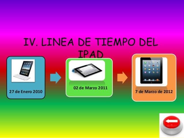 IV. LINEA DE TIEMPO DEL  IPAD  27 de Enero 2010  02 de Marzo 2011  7 de Marzo de 2012